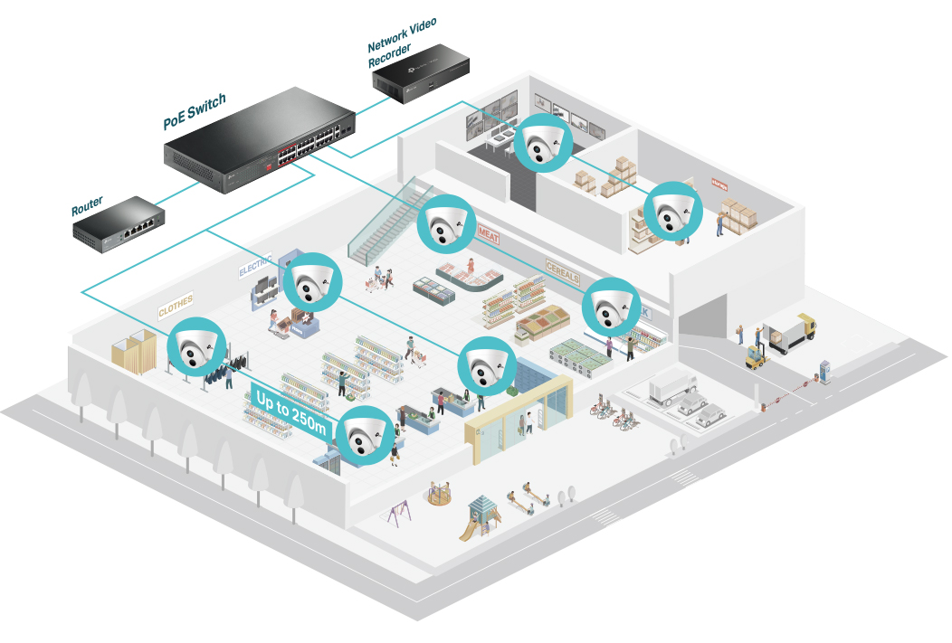 How to deploy the IP cameras and PoE switches to meet the surveillance needs in office, shopping mall, warehouse, and more.