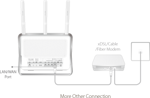 Archer D9 | AC1900 Wireless Dual Band Gigabit ADSL2+ Modem