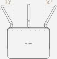Archer VR900 | AC1900 Wireless Gigabit VDSL/ADSL Modem