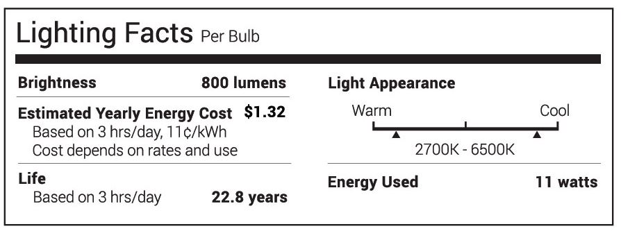 LB120_lighting_facts.jpg