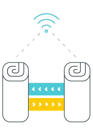 Diagram showing the Deco router providing high speed WiFi to the gaming system