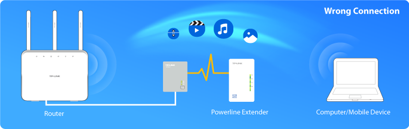 Trying to Configure the Powerline Extender? | TP-Link