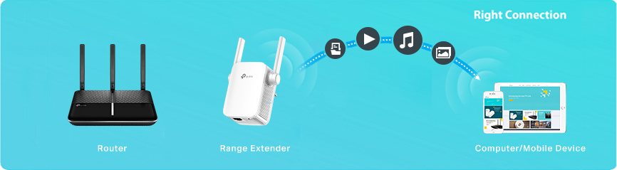 Trying to Configure the Range Extender? | TP-Link
