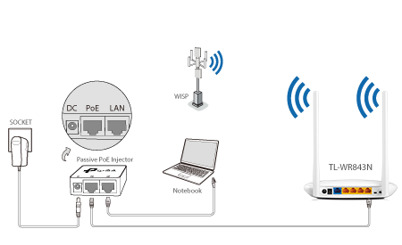 how to connect router as client wireless