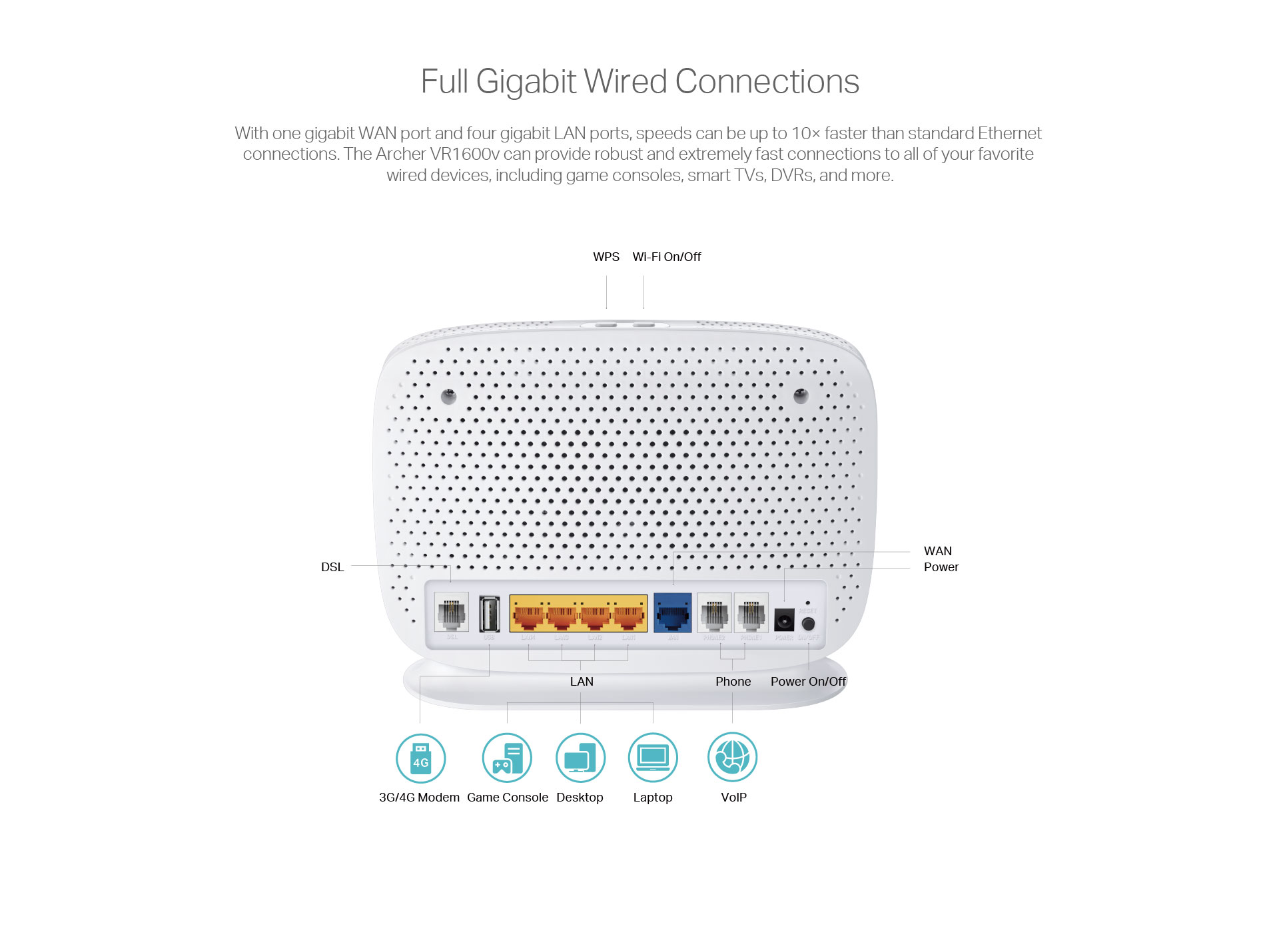 Ac1600 Wireless Vdsl2 Gateway Tp Link Dsl Filter Splitter Cable Wiring Diagram How Does Work Overview