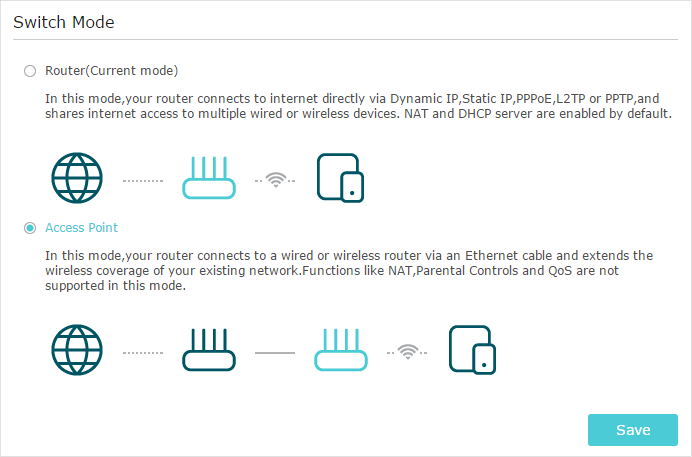 operation mode - Tp Link Archer C2300 Vpn Setup